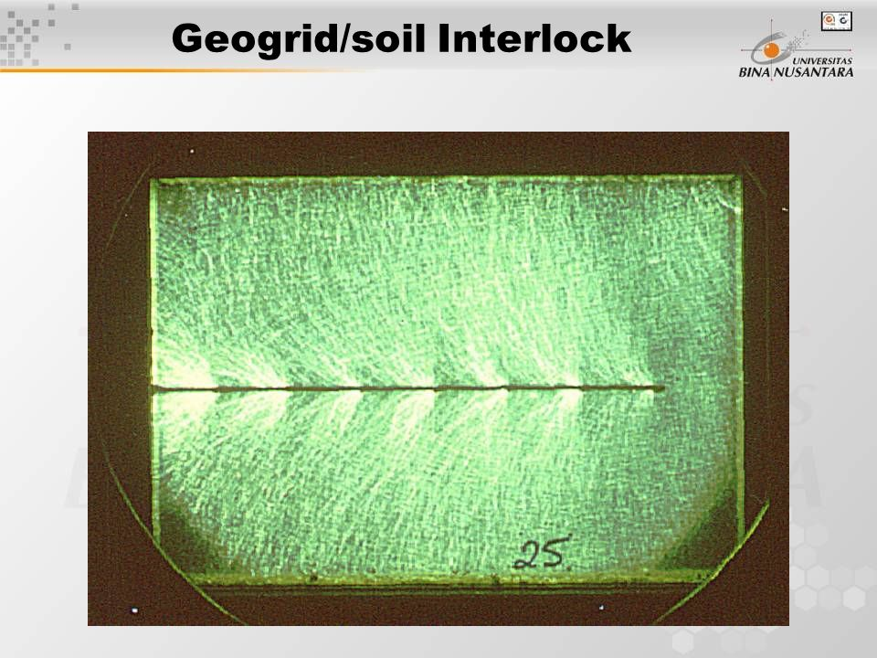 Geogrid/soil Interlock
