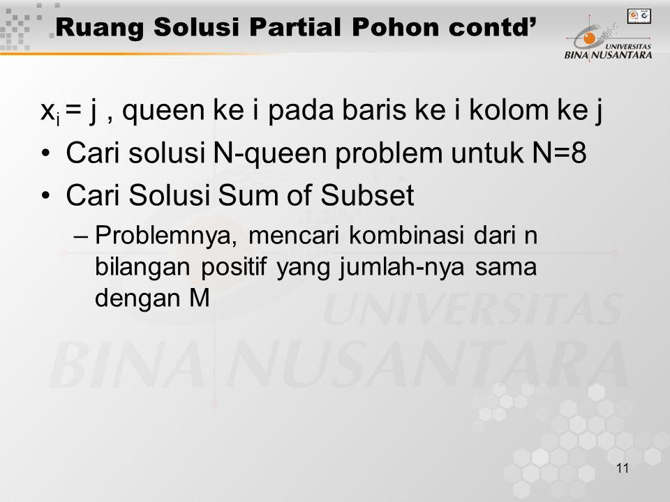 11 Ruang Solusi Partial Pohon contd' x i = j, queen ke i pada baris ke i kolom ke j Cari solusi N-queen problem untuk N=8 Cari Solusi Sum of Subset –P