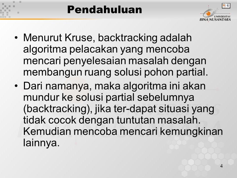 4 Pendahuluan Menurut Kruse, backtracking adalah algoritma pelacakan yang mencoba mencari penyelesaian masalah dengan membangun ruang solusi pohon par