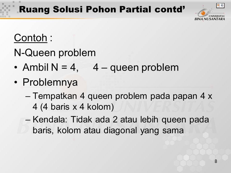 9 Ruang Solusi Pohon Partial contd' Contoh : N-Queen problem Ambil N = 4, 4 – queen problem Problemnya –Tempatkan 4 queen problem pada papan 4 x 4 (4 baris x 4 kolom) –Kendala: Tidak ada 2 atau lebih queen pada baris, kolom atau diagonal yang sama Solusi (a) (b) 1 2 3 4 1 2 3 4