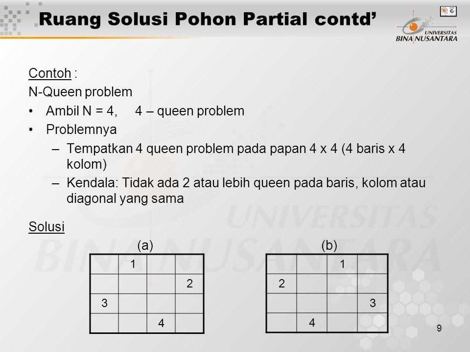 9 Ruang Solusi Pohon Partial contd' Contoh : N-Queen problem Ambil N = 4, 4 – queen problem Problemnya –Tempatkan 4 queen problem pada papan 4 x 4 (4