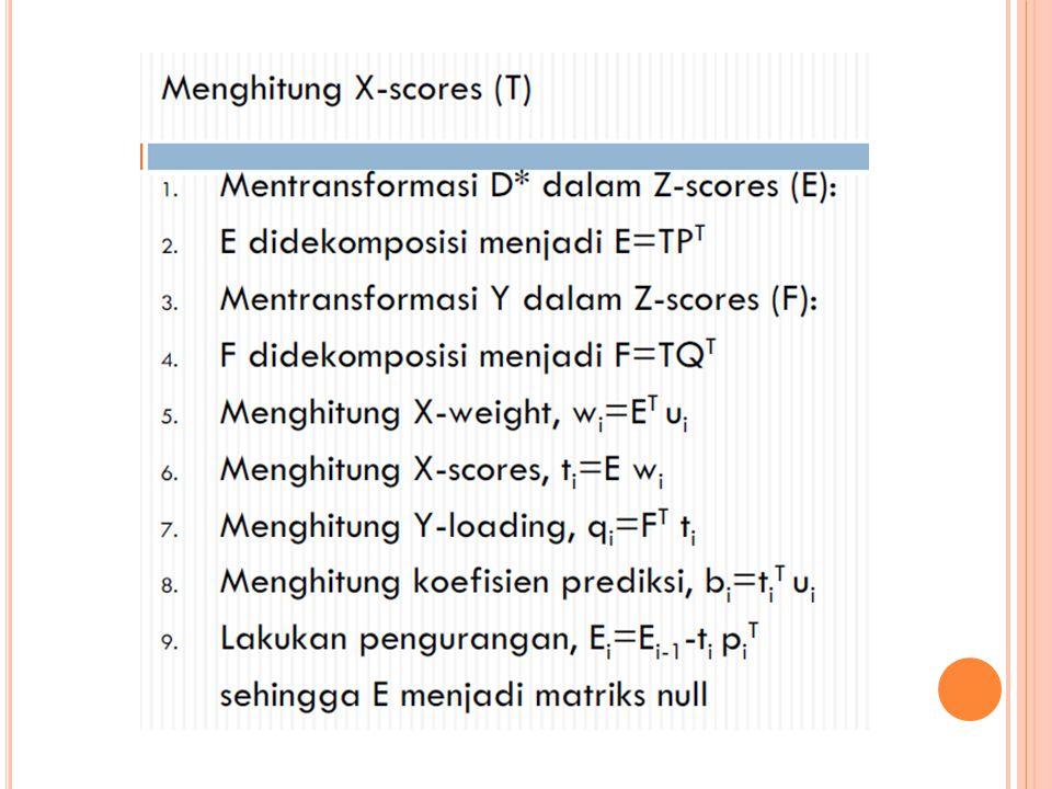 Tabel 4.3 Perbandingan Hasil Prediksi dan HPLC pada 10 dan 11 Vektor Latent (VL) Hasil validasi yang diperoleh terlihat bahwa nilai prediksi HPLC deng