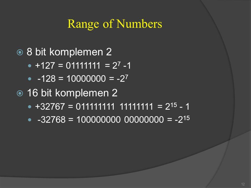  8 bit komplemen 2 +127 = 01111111 = 2 7 -1 -128 = 10000000 = -2 7  16 bit komplemen 2 +32767 = 011111111 11111111 = 2 15 - 1 -32768 = 100000000 000