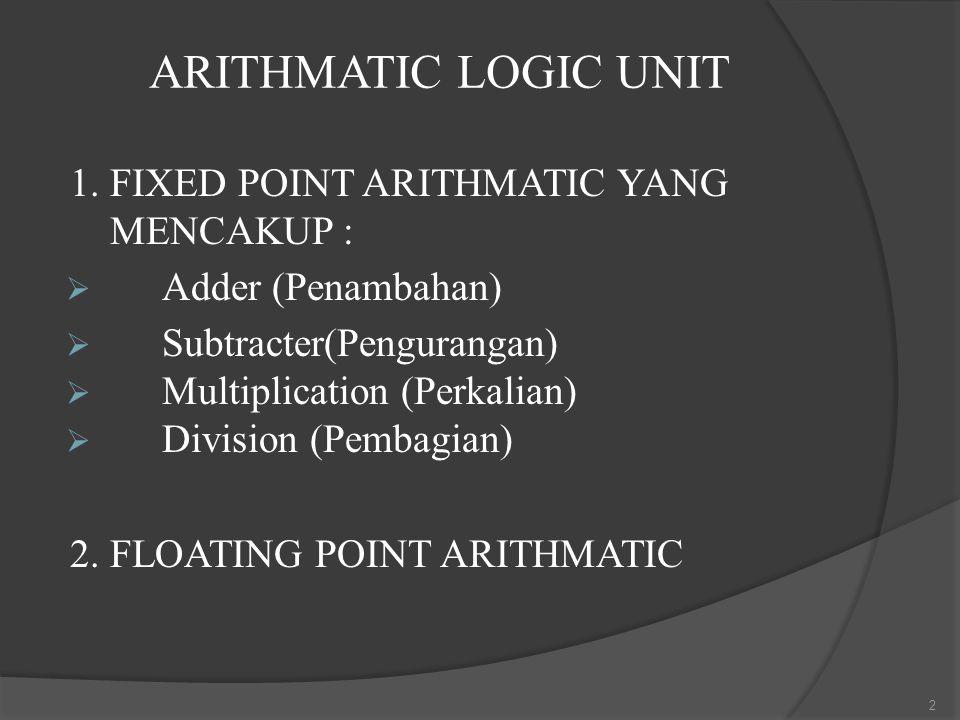 1. FIXED POINT ARITHMATIC YANG MENCAKUP :  Adder (Penambahan)  Subtracter(Pengurangan)  Multiplication (Perkalian)  Division (Pembagian) 2. FLOATI