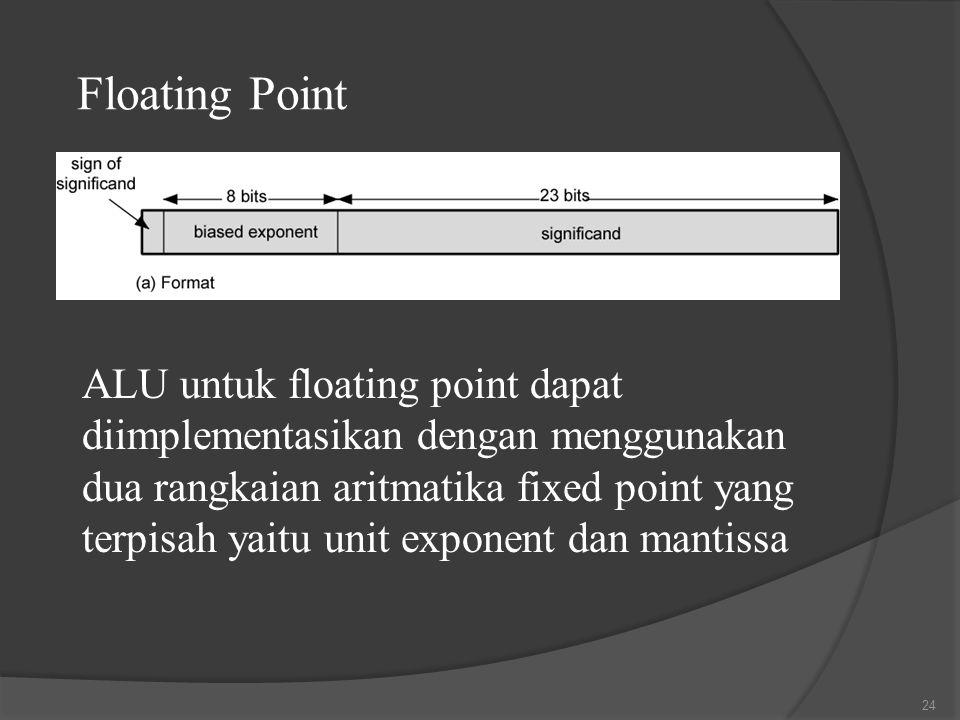 Floating Point ALU untuk floating point dapat diimplementasikan dengan menggunakan dua rangkaian aritmatika fixed point yang terpisah yaitu unit expon
