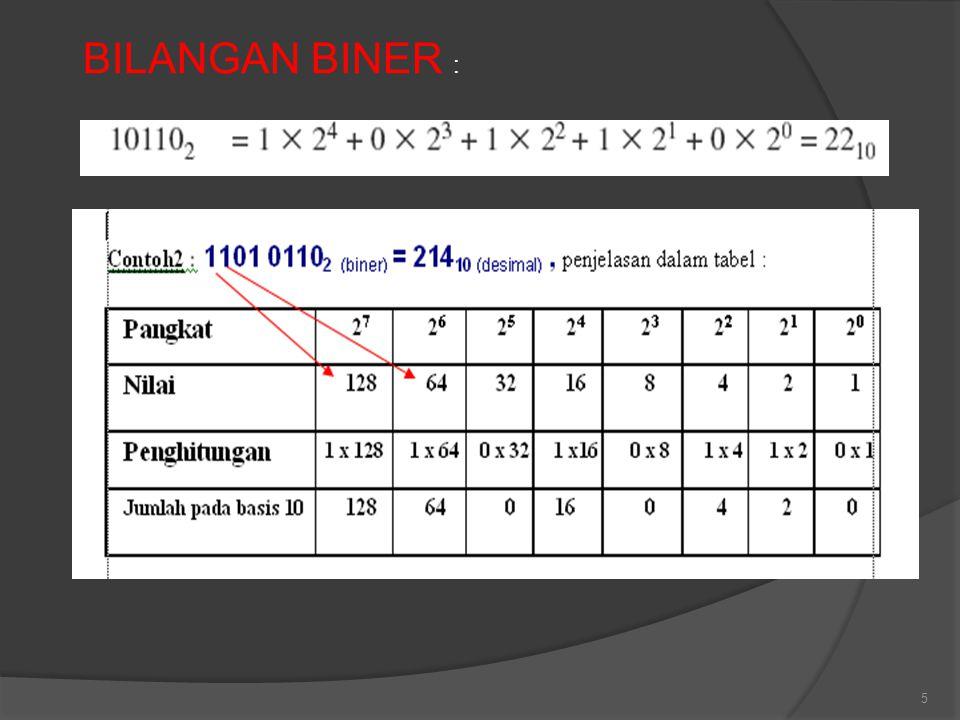 5 BILANGAN BINER :
