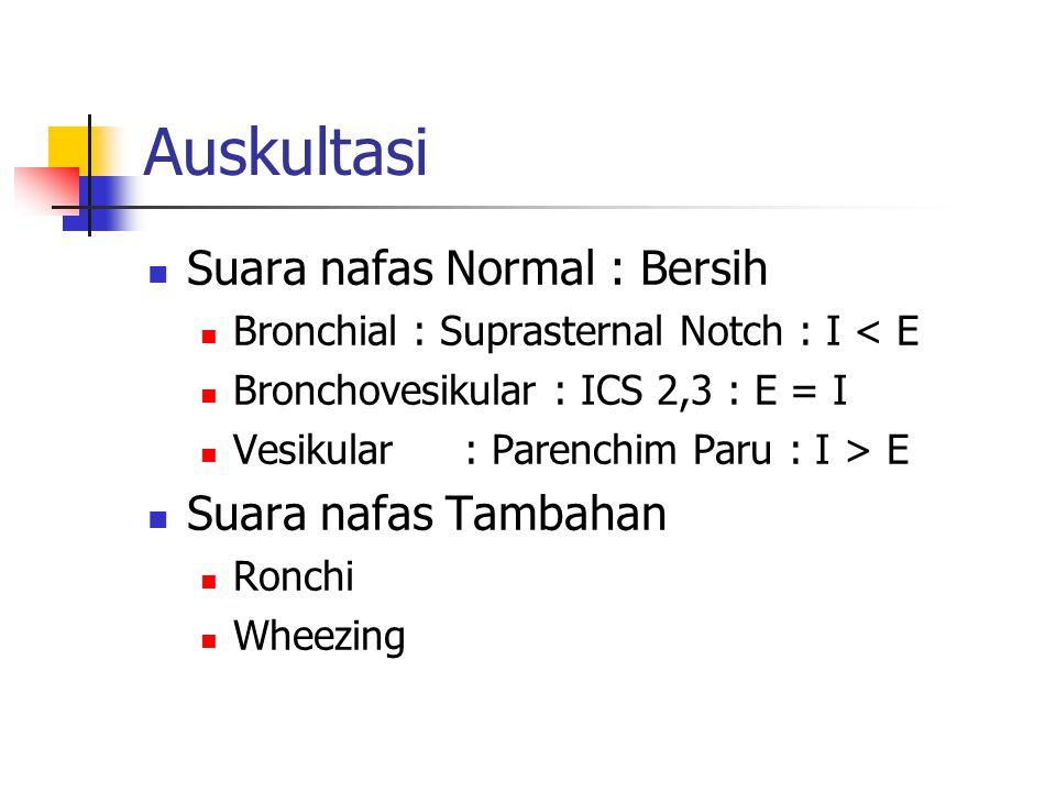 Auskultasi Suara nafas Normal : Bersih Bronchial : Suprasternal Notch : I < E Bronchovesikular : ICS 2,3 : E = I Vesikular: Parenchim Paru : I > E Sua