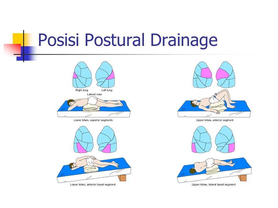 Posisi Postural Drainage