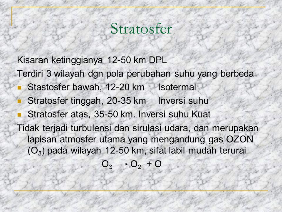 Stratosfer Kisaran ketinggianya 12-50 km DPL Terdiri 3 wilayah dgn pola perubahan suhu yang berbeda Stastosfer bawah, 12-20 kmIsotermal Stratosfer tin