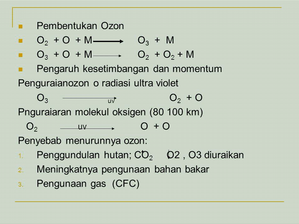 Pembentukan Ozon O 2 + O + M O 3 + M O 3 + O + M O 2 + O 2 + M Pengaruh kesetimbangan dan momentum Penguraianozon o radiasi ultra violet O 3uv O 2 + O