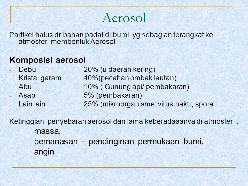 Aerosol Partikel halus dr bahan padat di bumi yg sebagian terangkat ke atmosfer membentuk Aerosol Komposisi aerosol - Debu20% (u daerah kering) - Kris