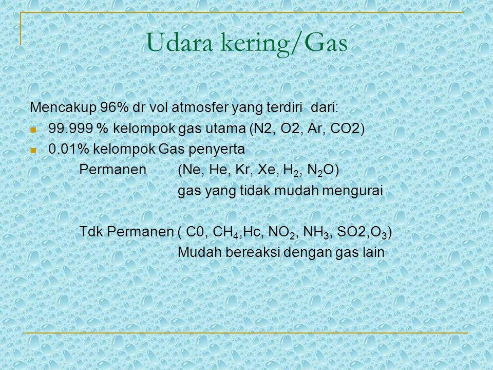 Udara kering/Gas Mencakup 96% dr vol atmosfer yang terdiri dari: 99.999 % kelompok gas utama (N2, O2, Ar, CO2) 0.01% kelompok Gas penyerta Permanen(Ne