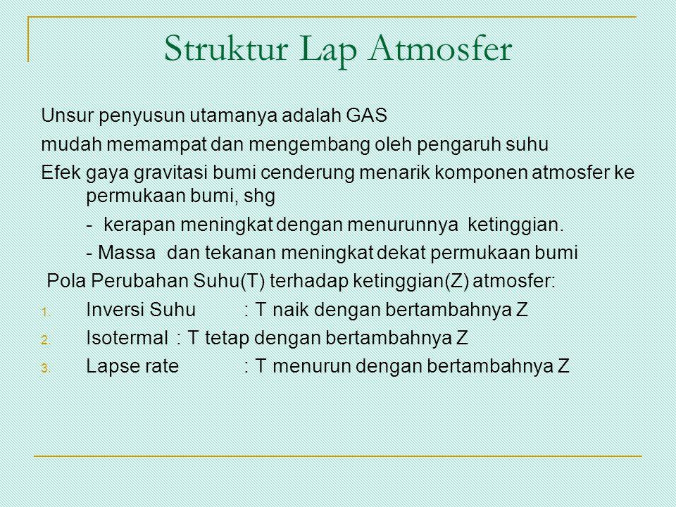 Struktur Lap Atmosfer Unsur penyusun utamanya adalah GAS mudah memampat dan mengembang oleh pengaruh suhu Efek gaya gravitasi bumi cenderung menarik k