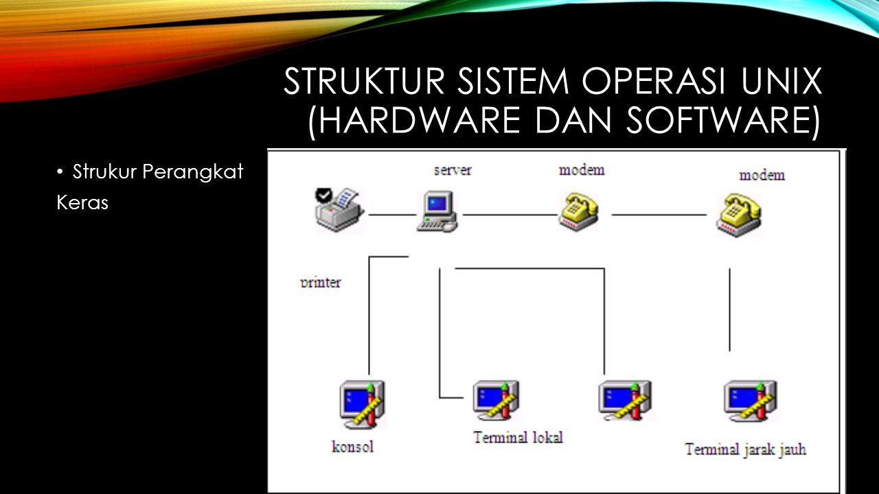 STRUKTUR SISTEM OPERASI UNIX (HARDWARE DAN SOFTWARE) Strukur Perangkat Keras