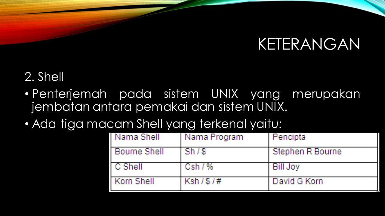 KETERANGAN 2. Shell Penterjemah pada sistem UNIX yang merupakan jembatan antara pemakai dan sistem UNIX. Ada tiga macam Shell yang terkenal yaitu: