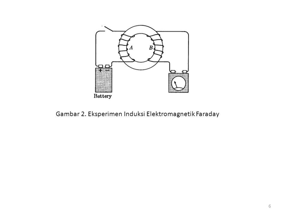 3. Gelombang elektromagnetik dan ether 7