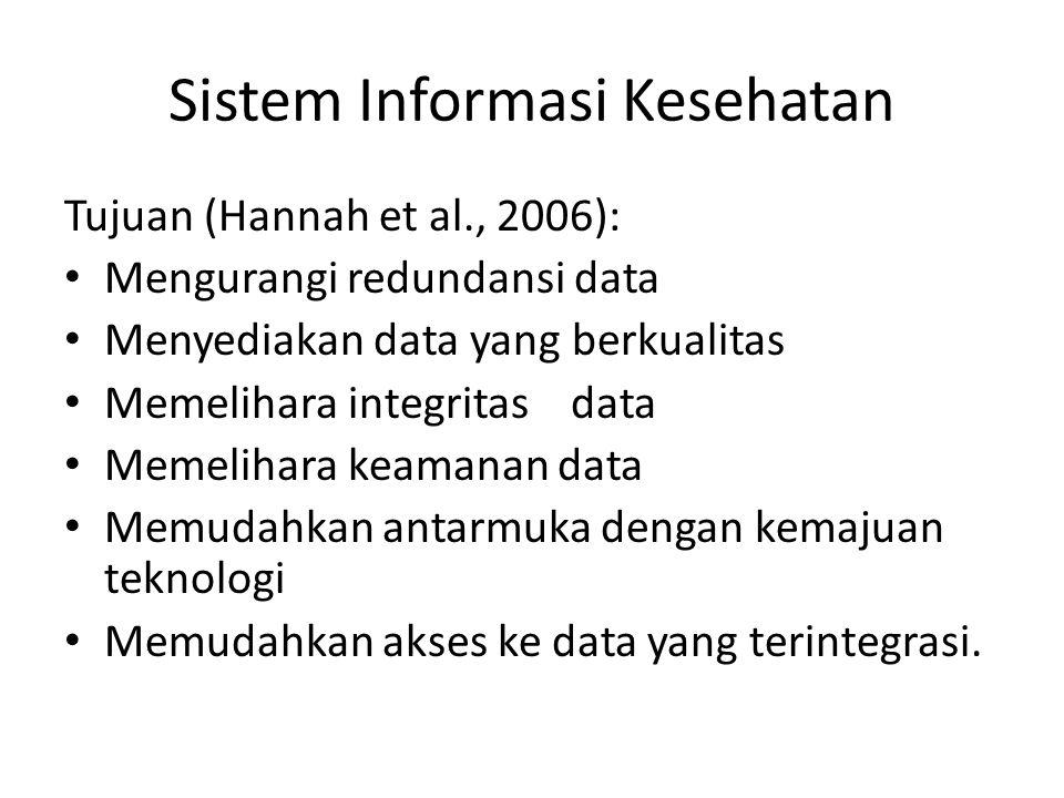 Sistem Informasi Kesehatan Tujuan (Hannah et al., 2006): Mengurangi redundansi data Menyediakan data yang berkualitas Memelihara integritas data Memel