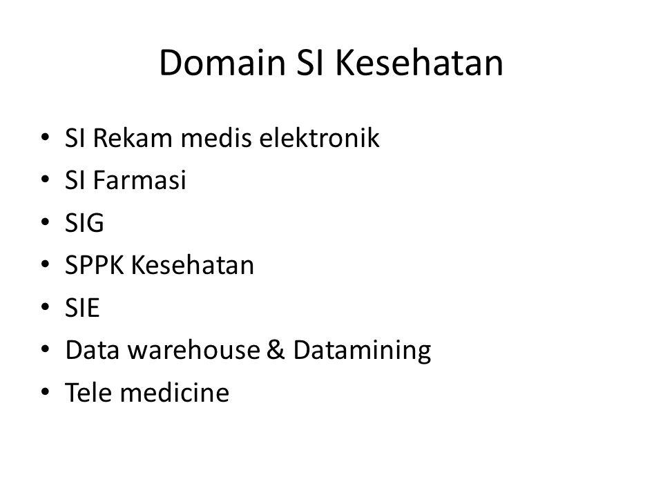 Domain SI Kesehatan SI Rekam medis elektronik SI Farmasi SIG SPPK Kesehatan SIE Data warehouse & Datamining Tele medicine