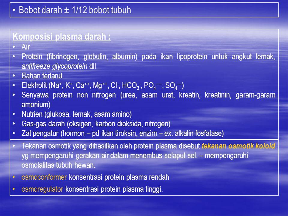 Komposisi plasma darah : Air Protein (fibrinogen, globulin, albumin) pada ikan lipoprotein untuk angkut lemak, antifreeze glycoprotein dll Bahan terla