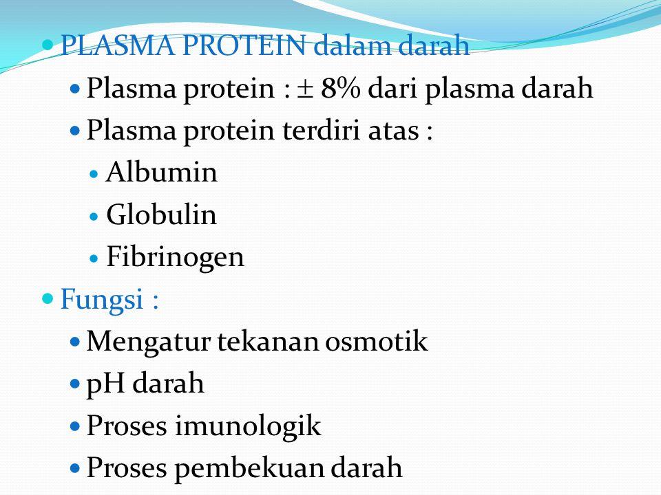 PLASMA PROTEIN dalam darah Plasma protein :  8% dari plasma darah Plasma protein terdiri atas : Albumin Globulin Fibrinogen Fungsi : Mengatur tekanan osmotik pH darah Proses imunologik Proses pembekuan darah