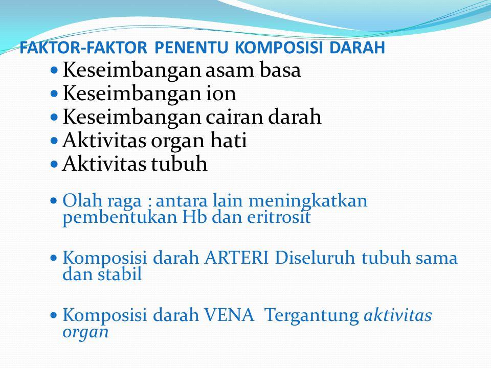 FAKTOR-FAKTOR PENENTU KOMPOSISI DARAH Keseimbangan asam basa Keseimbangan ion Keseimbangan cairan darah Aktivitas organ hati Aktivitas tubuh Olah raga
