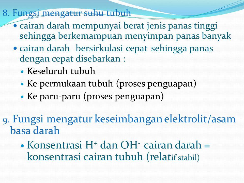 SETELAH LEKOSIT TERBENTUKDITRANSPORTASIKAN KE DALAM DARAH KE DAERAH INFEKSI/PERADANGAN (YANG MEMERLUKAN) JUMLAH LEUKOSIT JAUH LEBIH RENDAH DARIPADA ERITROSIT SATUAN JUMLAH LEUKOSIT RIBUAN /MM3 JUMLAH LEUKOSIT MENINGKAT PADA HEWAN MENDERITA INFEKSI UMUR LEUKOSIT HEWAN : 1 – 4 HARI