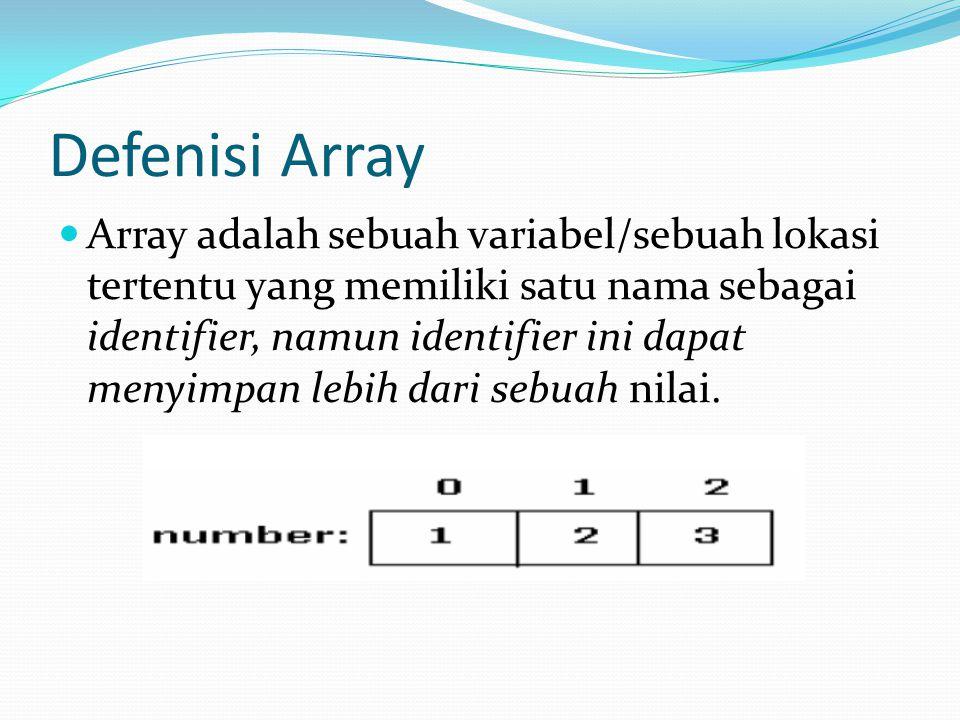 Deklarasi Array int []ages; atau sepasang tanda kurung [] sesudah nama identifier.