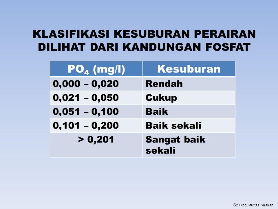 KLASIFIKASI KESUBURAN PERAIRAN DILIHAT DARI KANDUNGAN FOSFAT PO 4 (mg/l)Kesuburan 0,000 – 0,020Rendah 0,021 – 0,050Cukup 0,051 – 0,100Baik 0,101 – 0,2