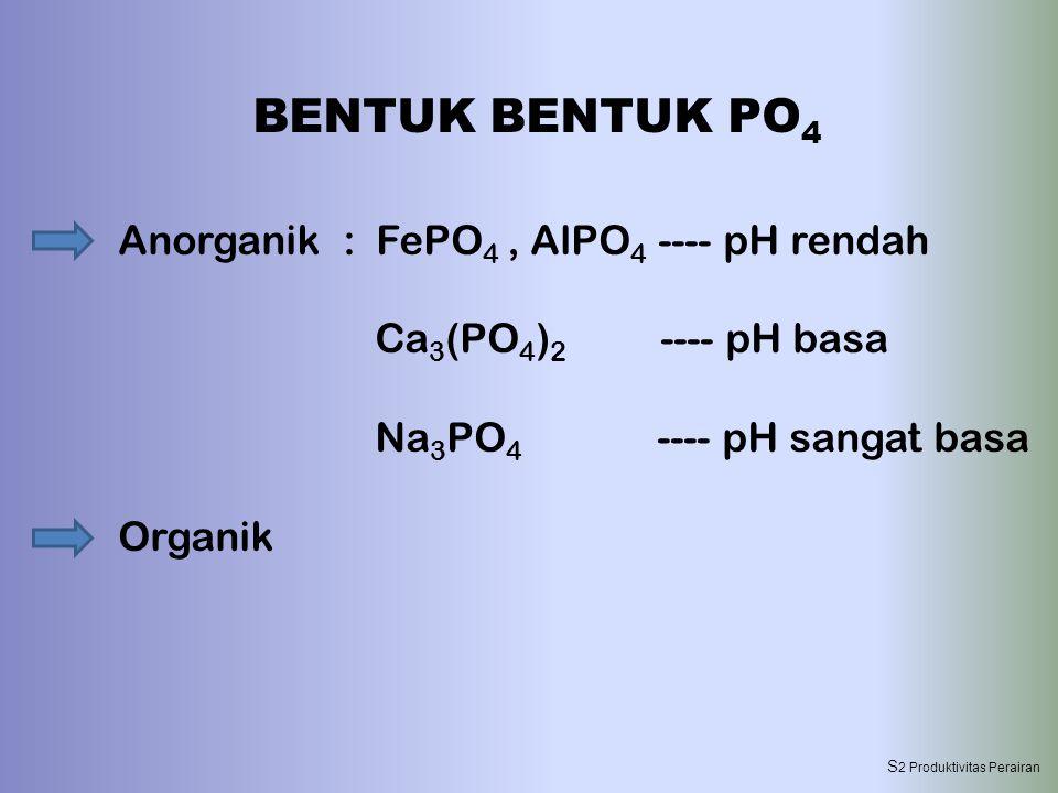 BENTUK BENTUK PO 4 Anorganik : FePO 4, AlPO 4 ---- pH rendah Ca 3 (PO 4 ) 2 ---- pH basa Na 3 PO 4 ---- pH sangat basa Organik S 2 Produktivitas Perai