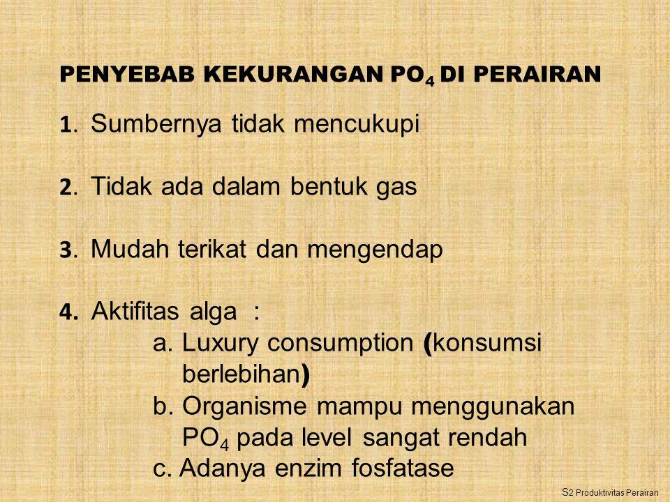 PENYEBAB KEKURANGAN PO 4 DI PERAIRAN 1. Sumbernya tidak mencukupi 2. Tidak ada dalam bentuk gas 3. Mudah terikat dan mengendap 4. Aktifitas alga : a.