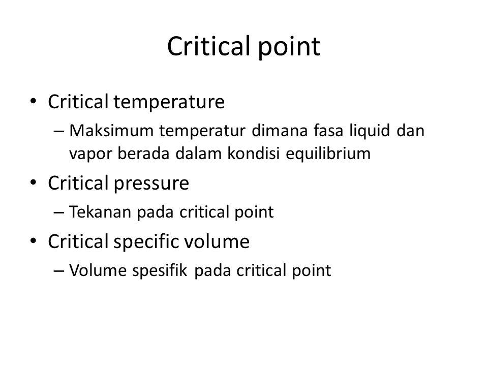 Critical point Critical temperature – Maksimum temperatur dimana fasa liquid dan vapor berada dalam kondisi equilibrium Critical pressure – Tekanan pa