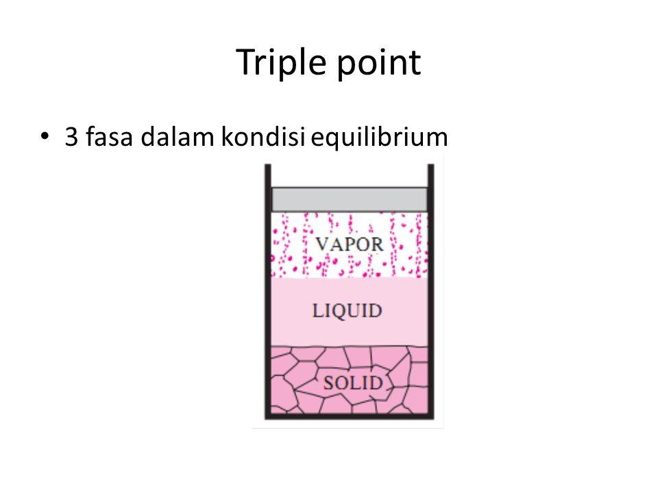 Triple point 3 fasa dalam kondisi equilibrium