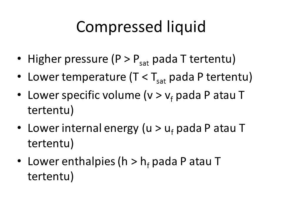 Compressed liquid Higher pressure (P > P sat pada T tertentu) Lower temperature (T < T sat pada P tertentu) Lower specific volume (v > v f pada P atau
