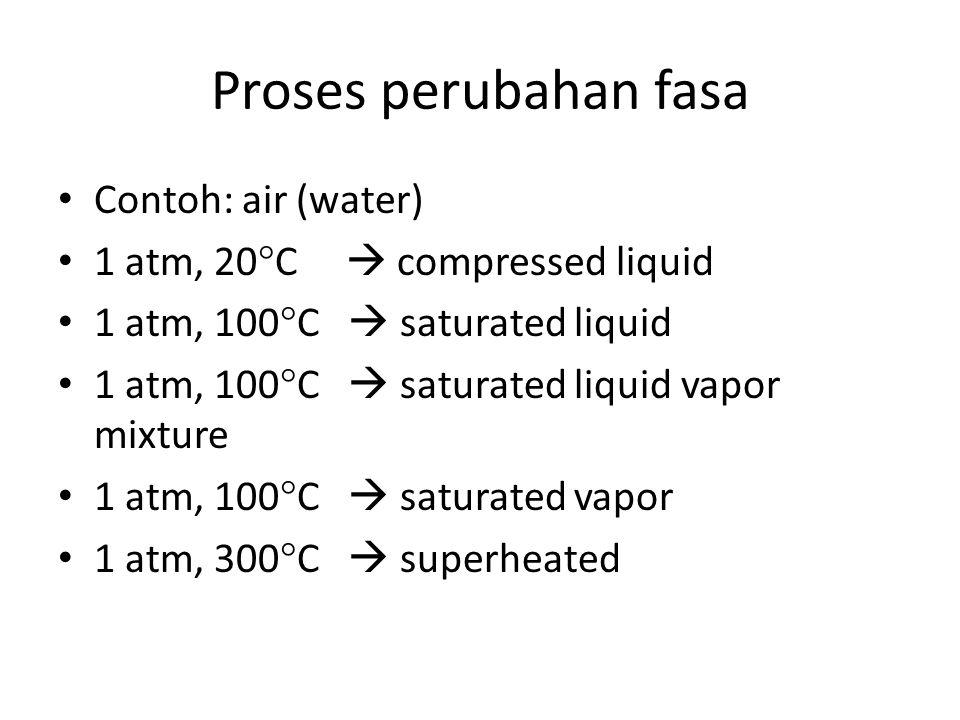 Proses perubahan fasa Contoh: air (water) 1 atm, 20  C  compressed liquid 1 atm, 100  C  saturated liquid 1 atm, 100  C  saturated liquid vapor