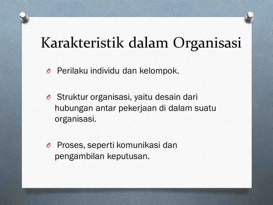 Intisasi Definisi PO O Berorientasi kinerja. Bagaimana kinerja tersebut dapat ditingkatkan. O Lingkungan luar organisasi berpengaruh ke dalam organisa