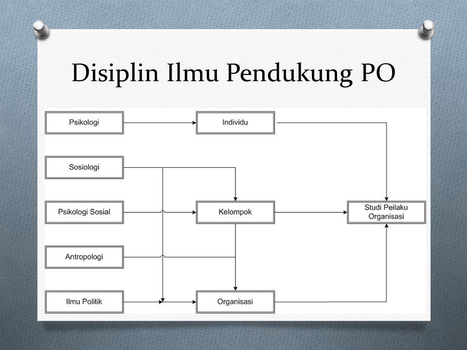 Pentingnya Mempelajari PO O Perilaku organisasi mendorong individu untuk menganalisa secara sistematik dan meninggalkan intuisi Sistimatik : melihat p