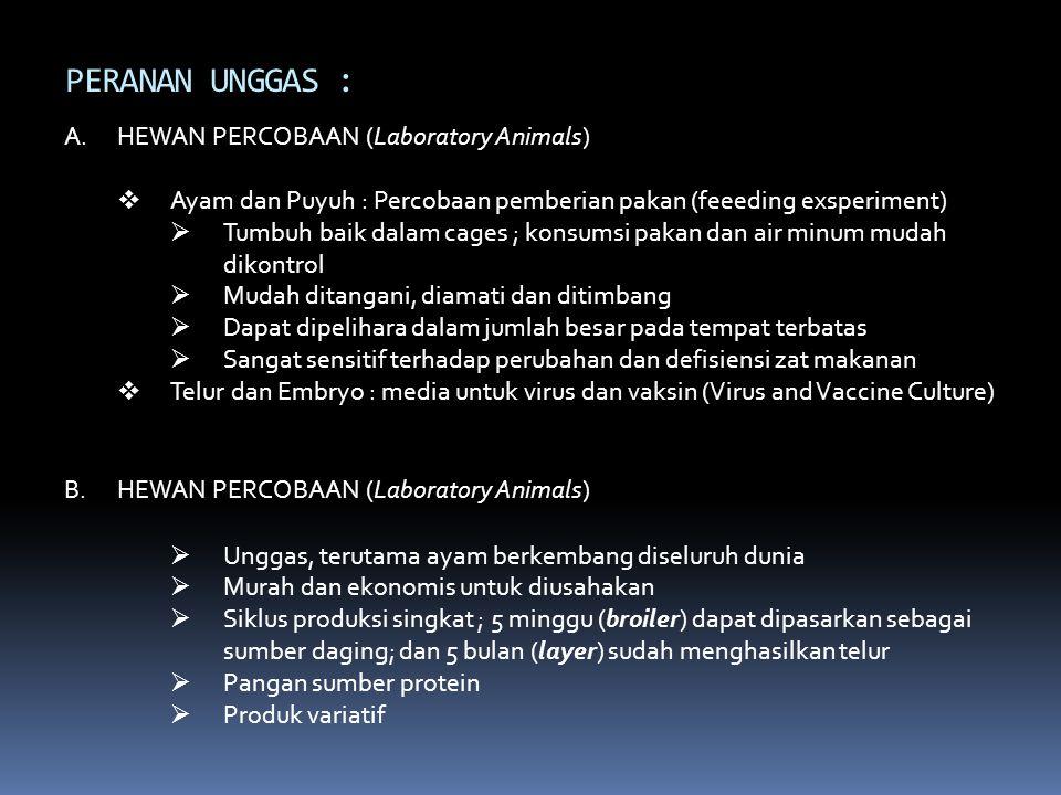 A.HEWAN PERCOBAAN (Laboratory Animals)  Ayam dan Puyuh : Percobaan pemberian pakan (feeeding exsperiment)  Tumbuh baik dalam cages ; konsumsi pakan