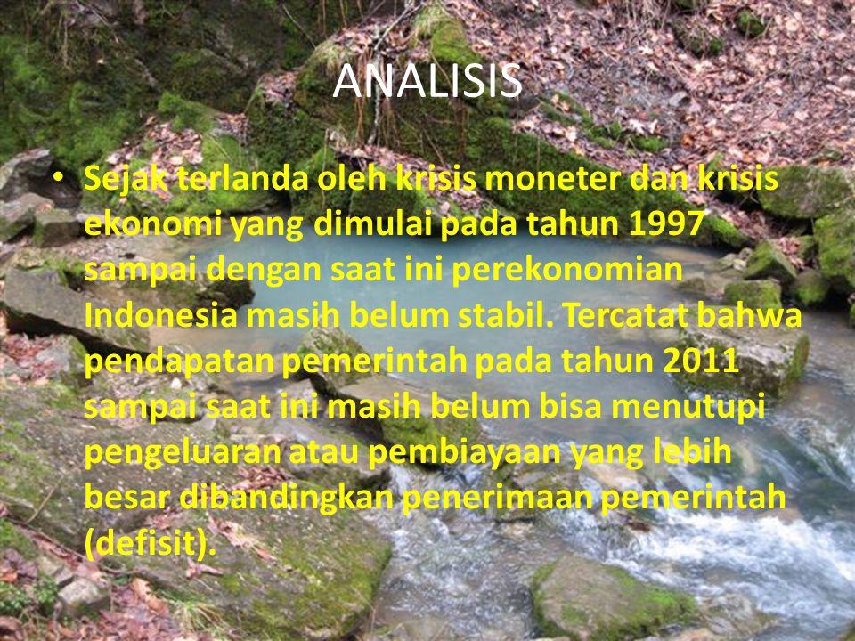 ANALISIS Sejak terlanda oleh krisis moneter dan krisis ekonomi yang dimulai pada tahun 1997 sampai dengan saat ini perekonomian Indonesia masih belum stabil.