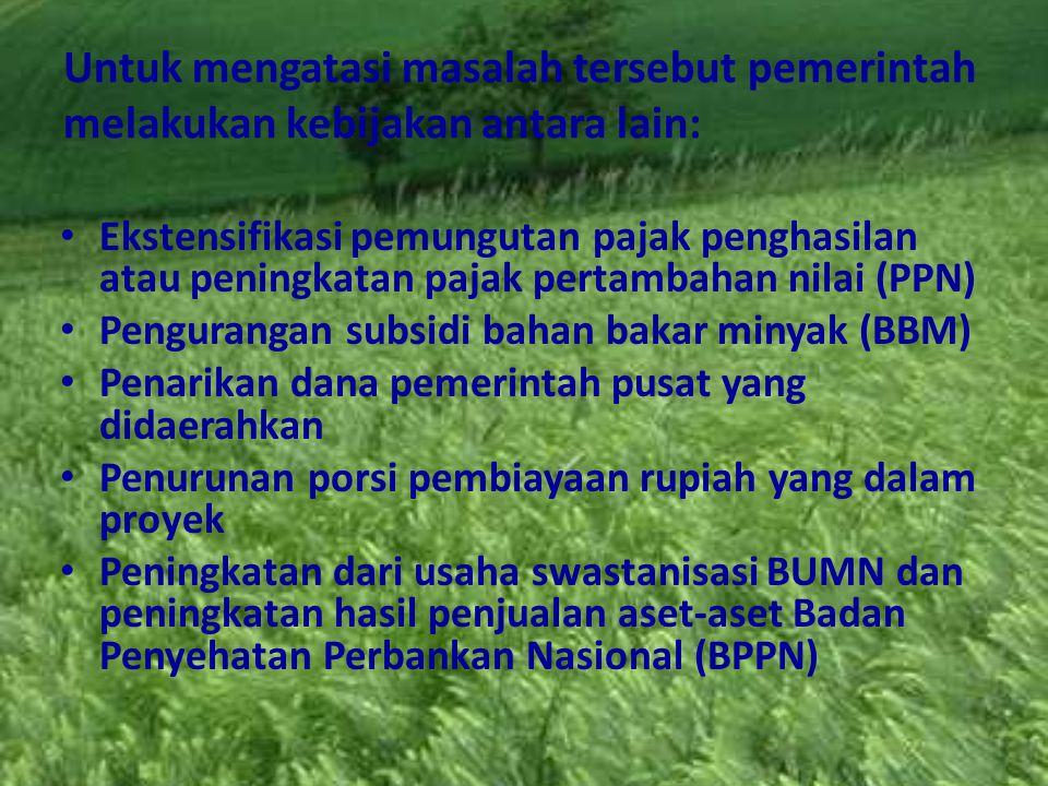 KESIMPULAN Berdasarkan analisis dan data tersebut dapat disimpulkan bahwa pada tahun 2011 pada APBN, Indonesia mengalami defisit sebesar Rp 150.836.700.000.000 Hal ini disebabkan oleh beberapa faktor antara lain: kesadaran wajib pajak yang kurang, pengelolaan sumber daya alam yang belum optimal, pembiayaan dalam negeri yang besar khususnya gaji DPR, dll