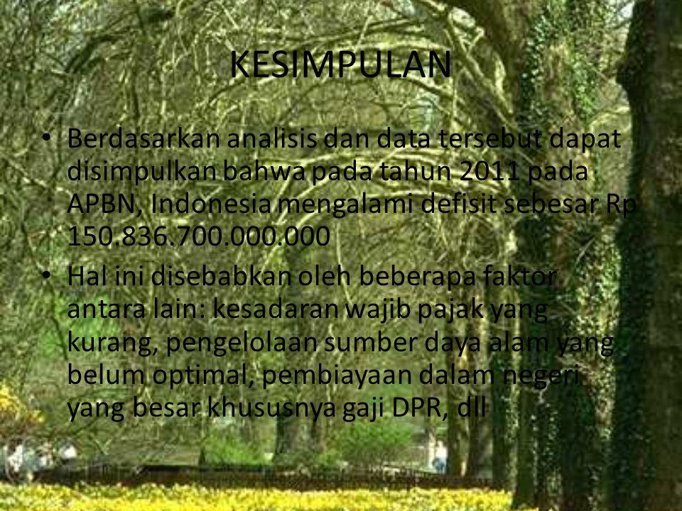 KESIMPULAN Berdasarkan analisis dan data tersebut dapat disimpulkan bahwa pada tahun 2011 pada APBN, Indonesia mengalami defisit sebesar Rp 150.836.70