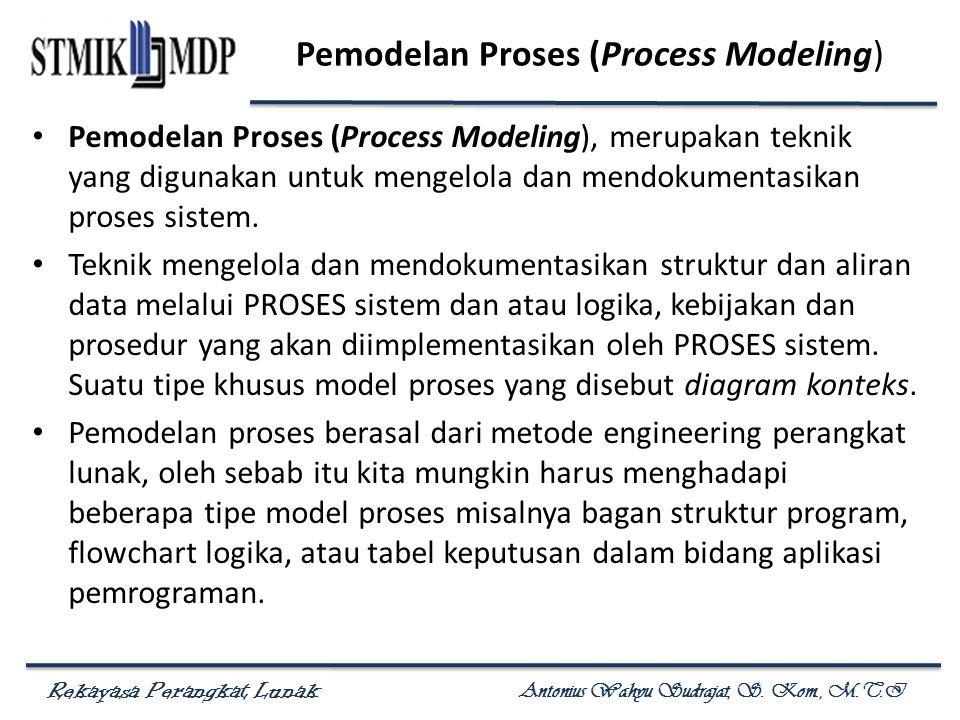Rekayasa Perangkat Lunak Antonius Wahyu Sudrajat, S. Kom., M.T.I Pemodelan Proses (Process Modeling) Pemodelan Proses (Process Modeling), merupakan te