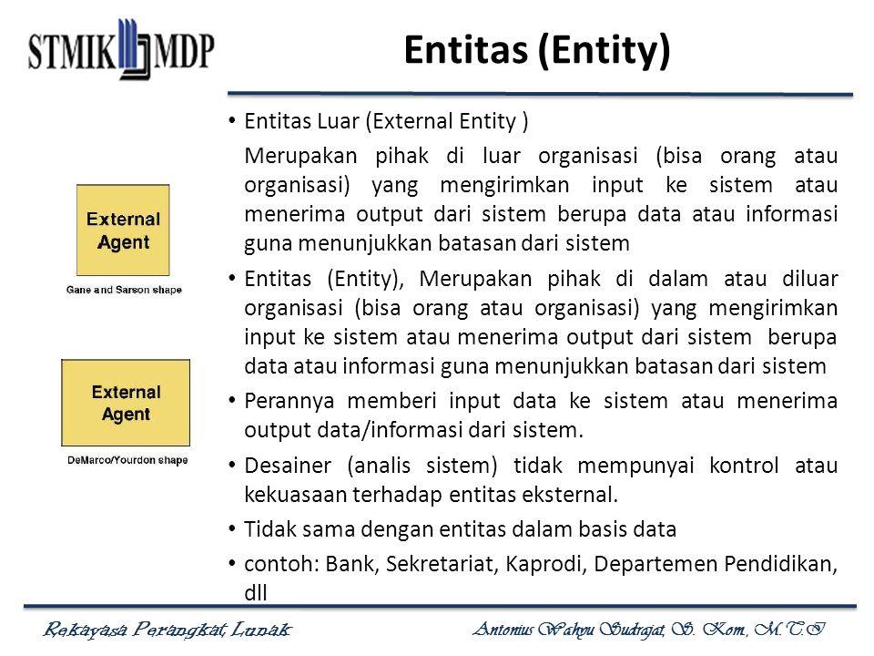 Rekayasa Perangkat Lunak Antonius Wahyu Sudrajat, S. Kom., M.T.I Entitas (Entity) Entitas Luar (External Entity ) Merupakan pihak di luar organisasi (