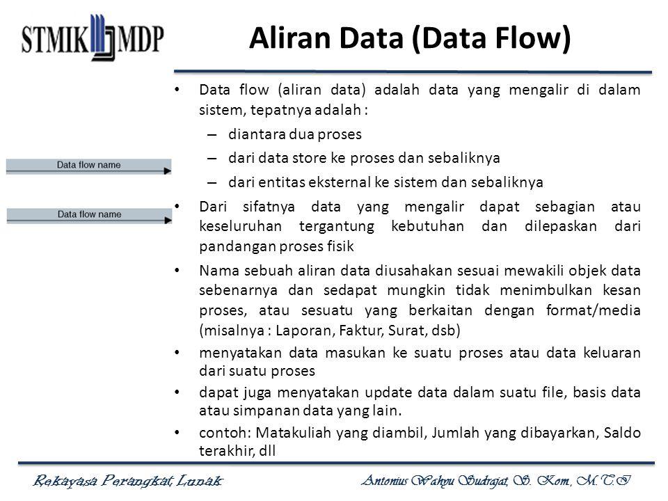 Rekayasa Perangkat Lunak Antonius Wahyu Sudrajat, S. Kom., M.T.I Aliran Data (Data Flow) Data flow (aliran data) adalah data yang mengalir di dalam si