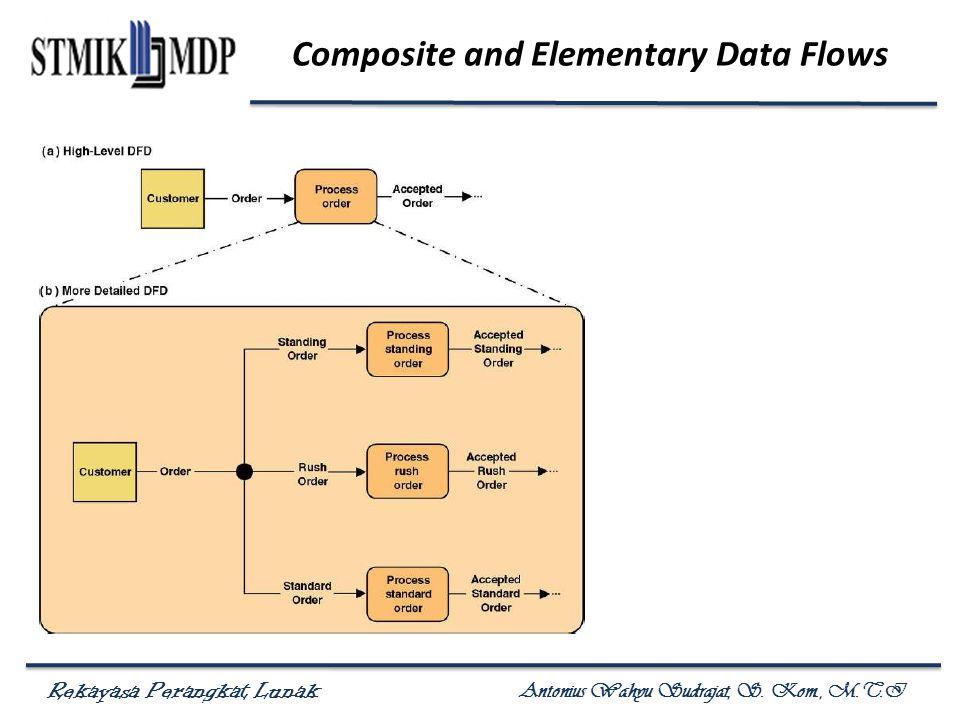 Rekayasa Perangkat Lunak Antonius Wahyu Sudrajat, S. Kom., M.T.I Composite and Elementary Data Flows