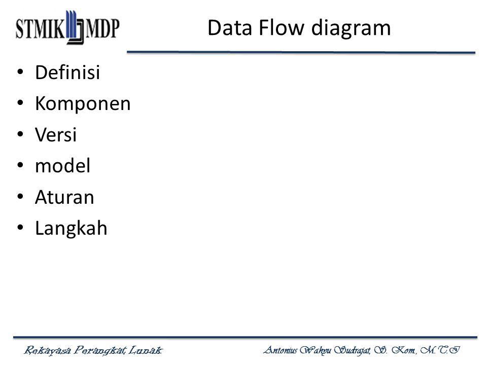 Rekayasa Perangkat Lunak Antonius Wahyu Sudrajat, S. Kom., M.T.I Data Flow diagram Definisi Komponen Versi model Aturan Langkah