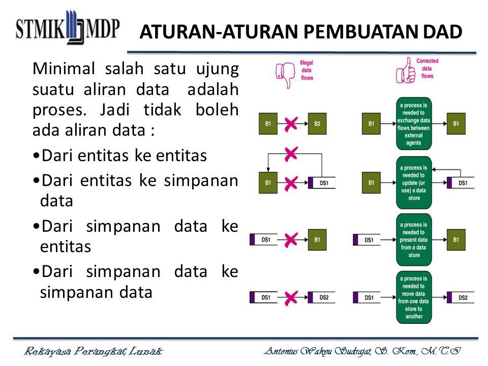 Rekayasa Perangkat Lunak Antonius Wahyu Sudrajat, S. Kom., M.T.I ATURAN-ATURAN PEMBUATAN DAD Minimal salah satu ujung suatu aliran data adalah proses.