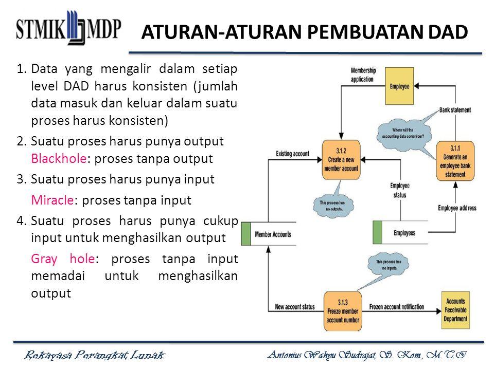 Rekayasa Perangkat Lunak Antonius Wahyu Sudrajat, S. Kom., M.T.I ATURAN-ATURAN PEMBUATAN DAD 1.Data yang mengalir dalam setiap level DAD harus konsist