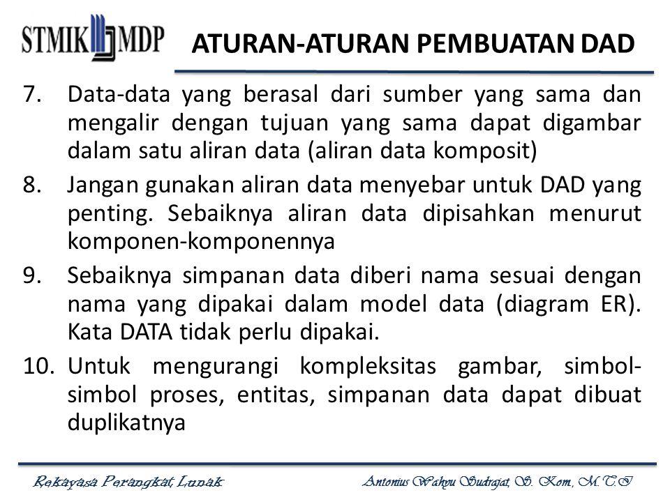 Rekayasa Perangkat Lunak Antonius Wahyu Sudrajat, S. Kom., M.T.I 7.Data-data yang berasal dari sumber yang sama dan mengalir dengan tujuan yang sama d