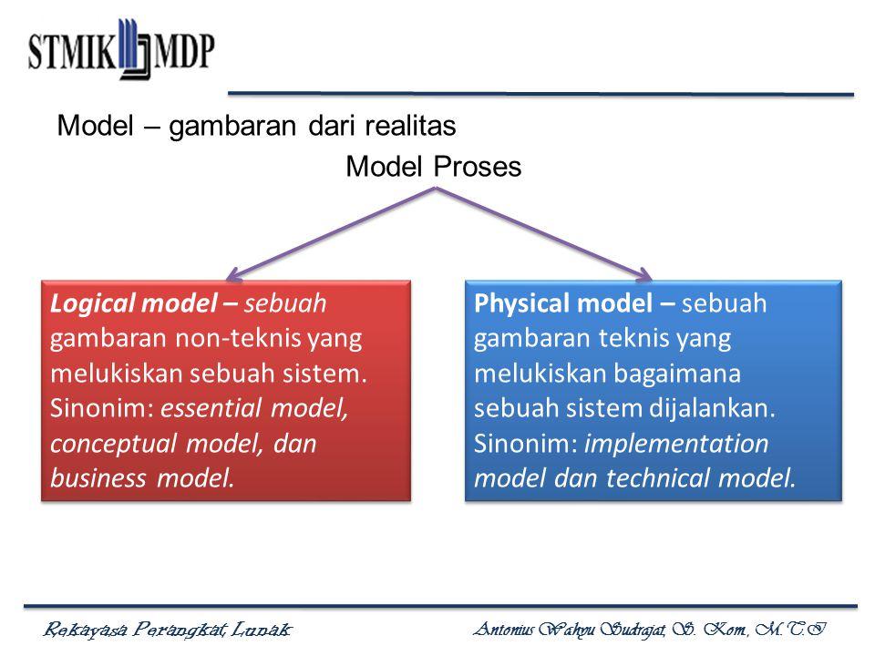 Rekayasa Perangkat Lunak Antonius Wahyu Sudrajat, S. Kom., M.T.I Model – gambaran dari realitas Logical model – sebuah gambaran non-teknis yang meluki