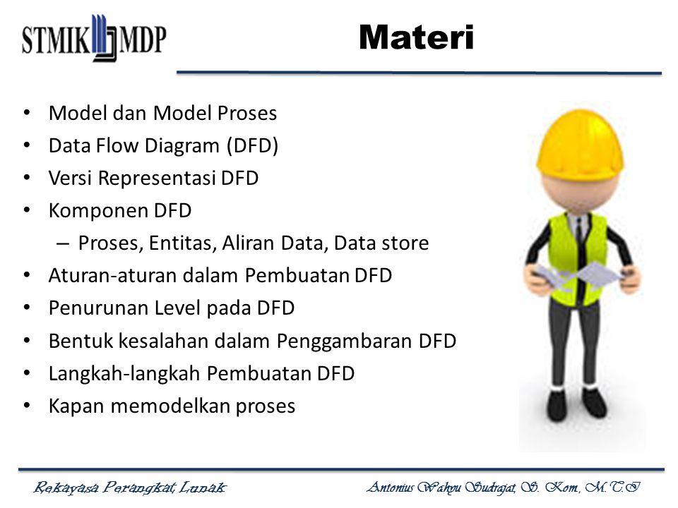 Rekayasa Perangkat Lunak Antonius Wahyu Sudrajat, S. Kom., M.T.I Materi Model dan Model Proses Data Flow Diagram (DFD) Versi Representasi DFD Komponen